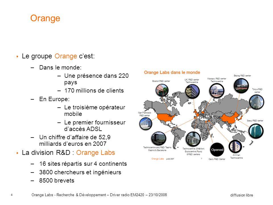 15 diffusion libre Orange Labs - Recherche & Développement – Driver radio EM2420 – 23/10/2008 La compilation Haut niveau: –Transformations d architecture (AST), optimisations (propriétés) –Transforme et génère du code C Bas niveau –Utilisation de gcc pour produire l image binaire du système ou d une partie du système pour téléchargement dynamique gcc/ld C C C elf Think IDL ADL NuptC ADL IDL
