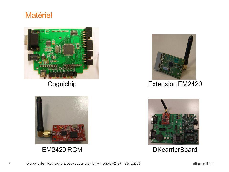6 diffusion libre Orange Labs - Recherche & Développement – Driver radio EM2420 – 23/10/2008 Matériel Cognichip Extension EM2420 DKcarrierBoard EM2420 RCM