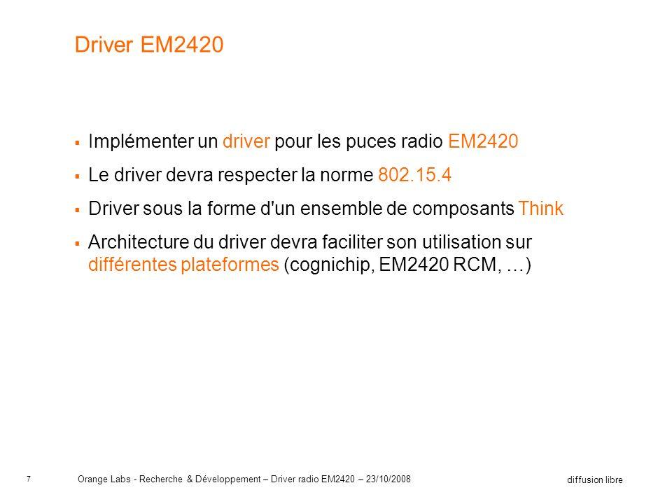 7 diffusion libre Orange Labs - Recherche & Développement – Driver radio EM2420 – 23/10/2008 Driver EM2420 Implémenter un driver pour les puces radio EM2420 Le driver devra respecter la norme 802.15.4 Driver sous la forme d un ensemble de composants Think Architecture du driver devra faciliter son utilisation sur différentes plateformes (cognichip, EM2420 RCM, …)