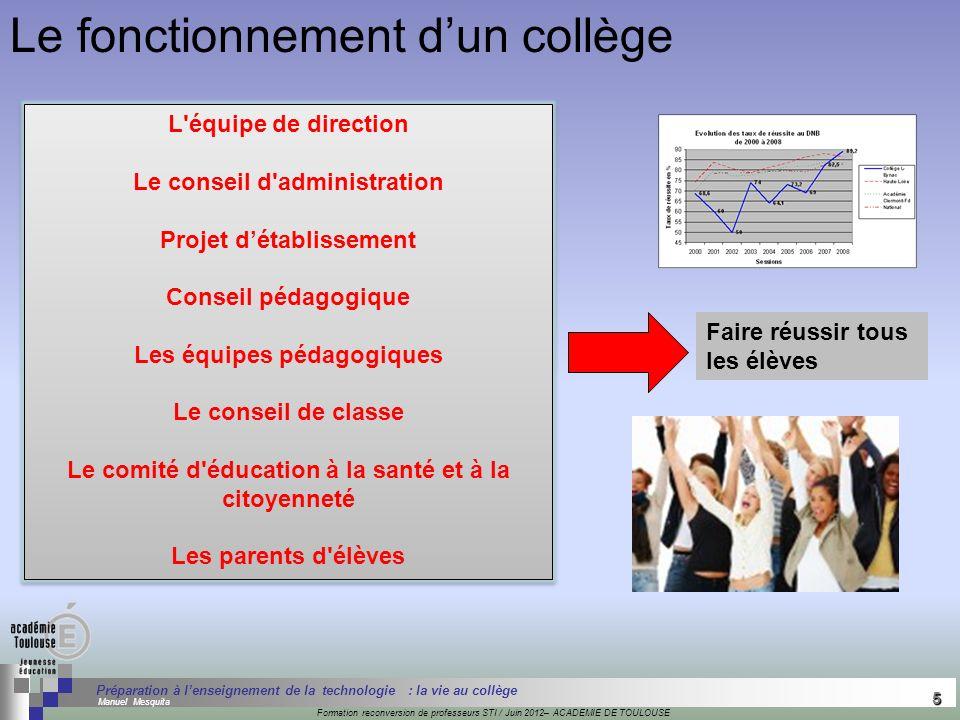 5 Séminaire « Définition de Produits » : méthodologie de définition dune pièce GREC INITIALES Formation reconversion de professeurs STI / Juin 2012– A