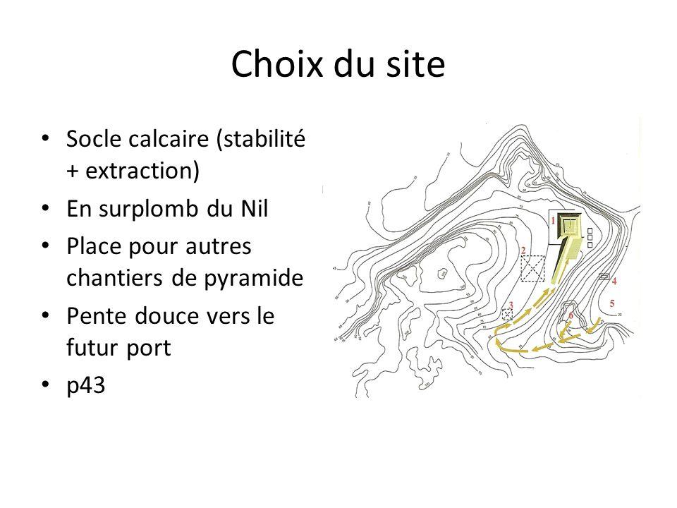 Choix du site Socle calcaire (stabilité + extraction) En surplomb du Nil Place pour autres chantiers de pyramide Pente douce vers le futur port p43