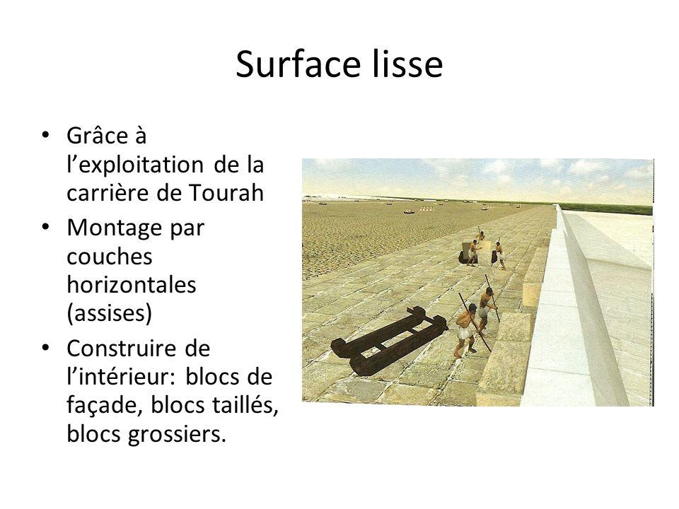 Surface lisse Grâce à lexploitation de la carrière de Tourah Montage par couches horizontales (assises) Construire de lintérieur: blocs de façade, blocs taillés, blocs grossiers.