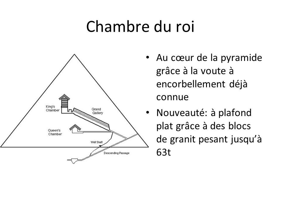 Chambre du roi Au cœur de la pyramide grâce à la voute à encorbellement déjà connue Nouveauté: à plafond plat grâce à des blocs de granit pesant jusqu