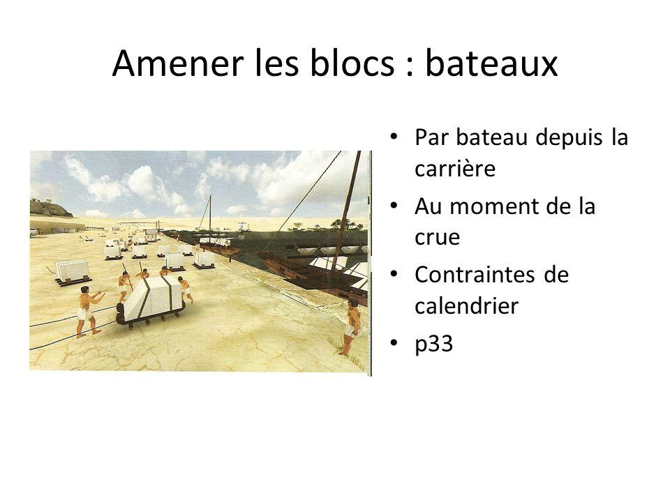 Amener les blocs : bateaux Par bateau depuis la carrière Au moment de la crue Contraintes de calendrier p33