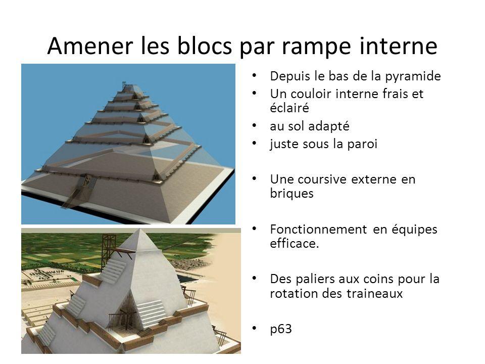 Amener les blocs par rampe interne Depuis le bas de la pyramide Un couloir interne frais et éclairé au sol adapté juste sous la paroi Une coursive ext