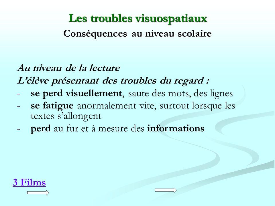 Conséquences au niveau scolaire Les troubles visuospatiaux Au niveau de la lecture Lélève présentant des troubles du regard : -se perd visuellement, s