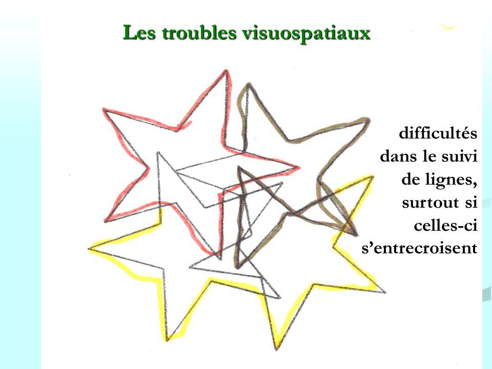difficultés dans le suivi de lignes, surtout si celles-ci sentrecroisent Les troubles visuospatiaux