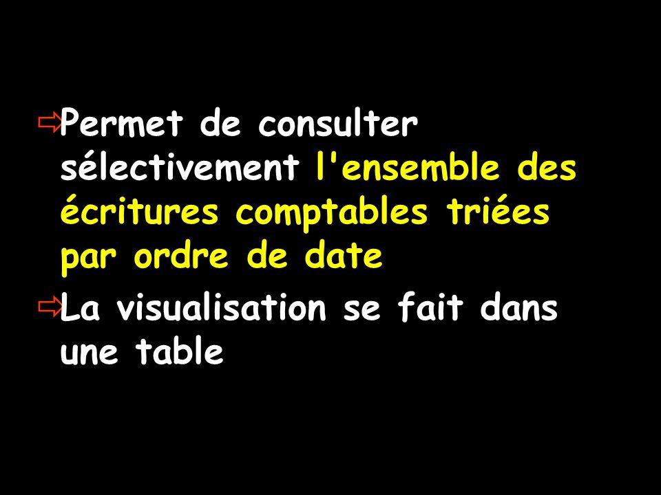Clic droit prévisualisation Explications des icônes Voir fichier Icônes pour les fenêtres Aperçu avant impression