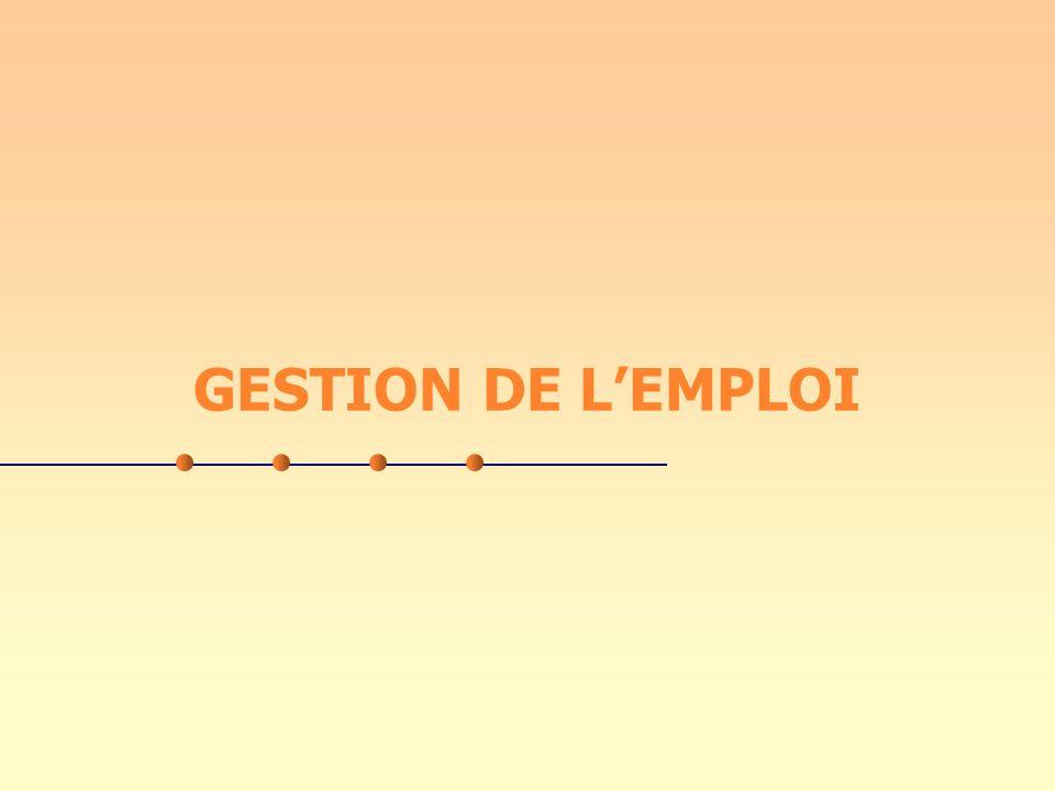 GESTION DE LEMPLOI