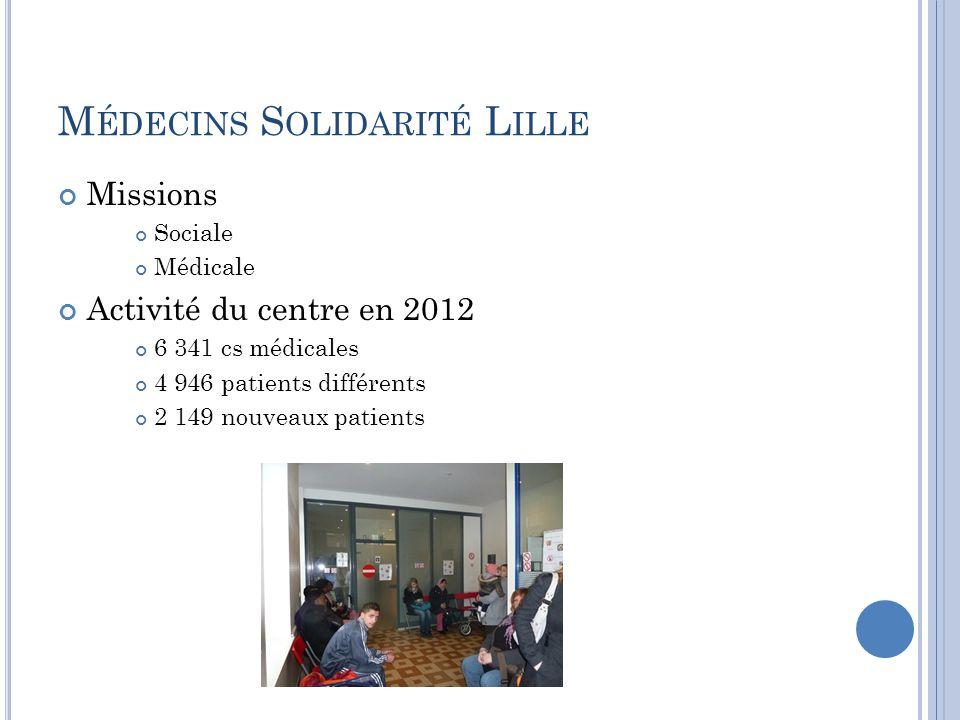 M ÉDECINS S OLIDARITÉ L ILLE Missions Sociale Médicale Activité du centre en 2012 6 341 cs médicales 4 946 patients différents 2 149 nouveaux patients
