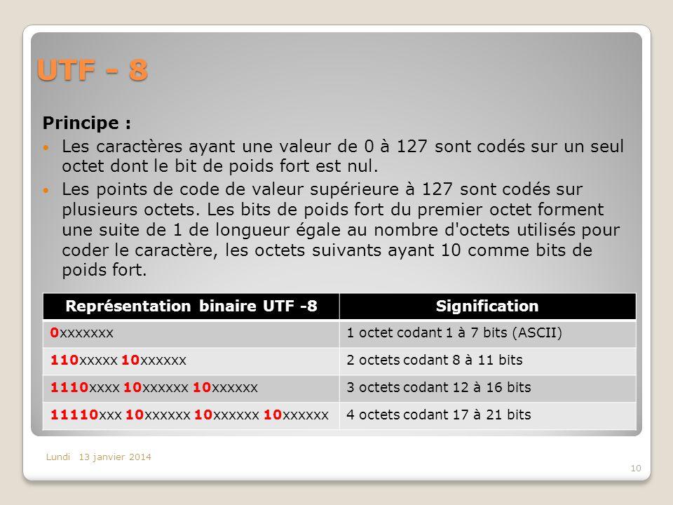 UTF - 8 Principe : Les caractères ayant une valeur de 0 à 127 sont codés sur un seul octet dont le bit de poids fort est nul. Les points de code de va