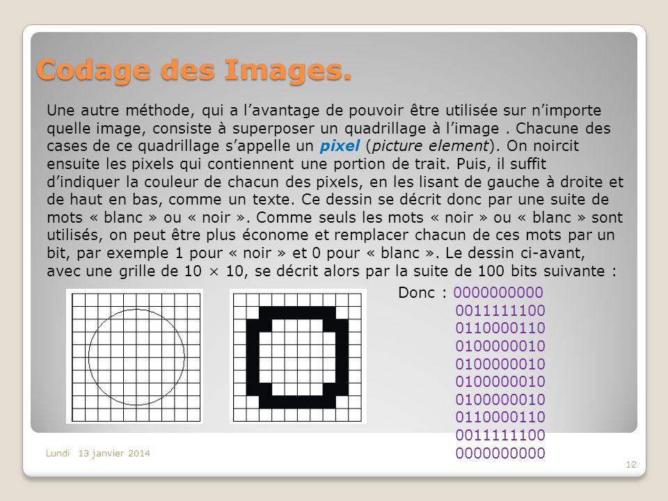 Codage des Images. Une autre méthode, qui a lavantage de pouvoir être utilisée sur nimporte quelle image, consiste à superposer un quadrillage à limag