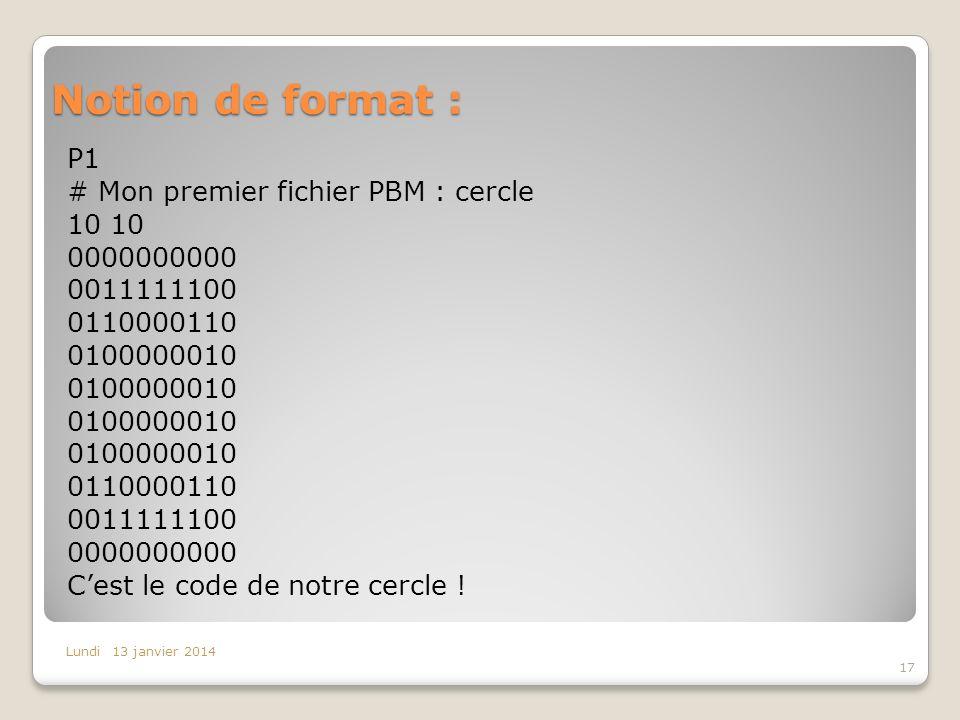 Notion de format : P1 # Mon premier fichier PBM : cercle 10 0000000000 0011111100 0110000110 0100000010 0110000110 0011111100 0000000000 Cest le code