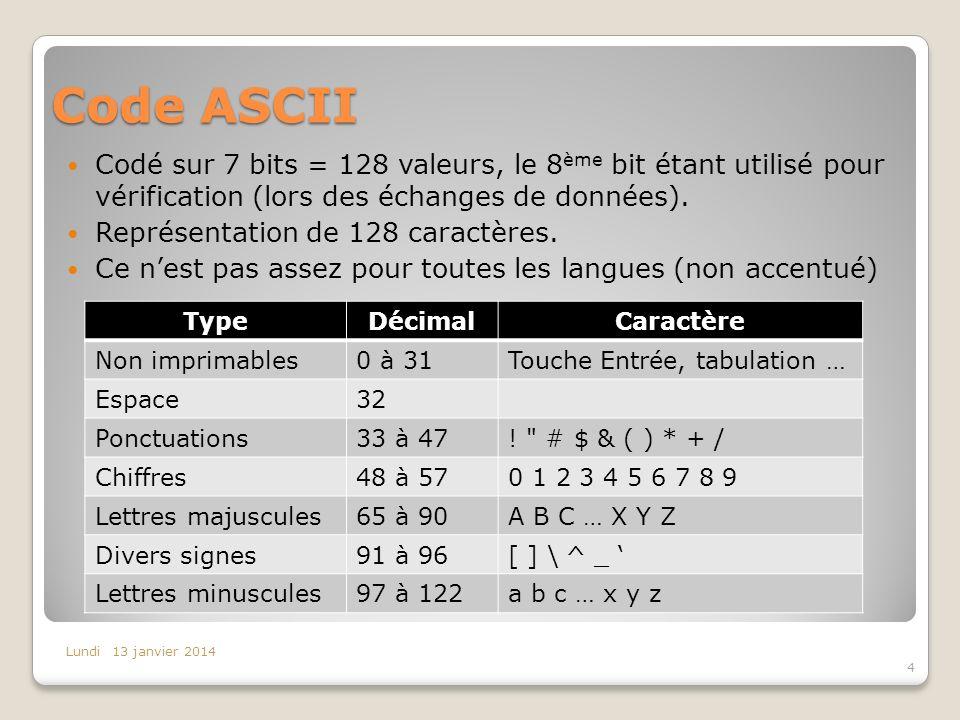 Code ASCII Codé sur 7 bits = 128 valeurs, le 8 ème bit étant utilisé pour vérification (lors des échanges de données). Représentation de 128 caractère