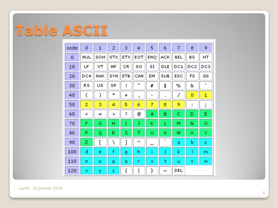 Table ASCII Lundi 13 janvier 2014 5
