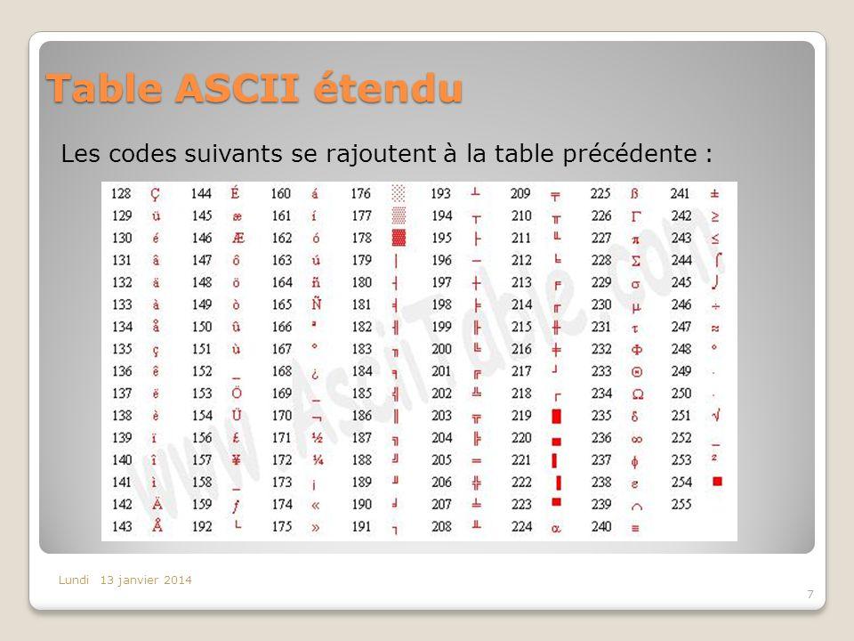 Table ASCII étendu Les codes suivants se rajoutent à la table précédente : Lundi 13 janvier 2014 7