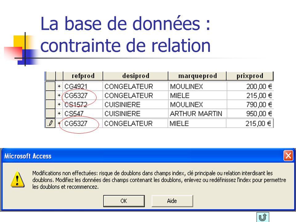 La base de données : contrainte de relation