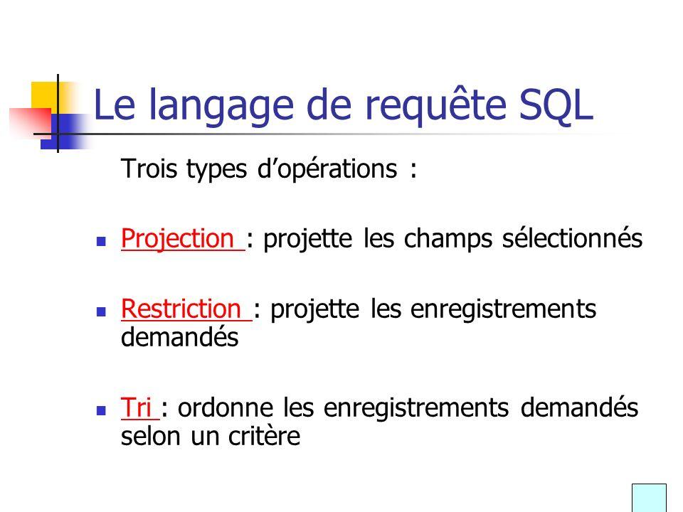 Trois types dopérations : Projection : projette les champs sélectionnés Projection Restriction : projette les enregistrements demandés Restriction Tri