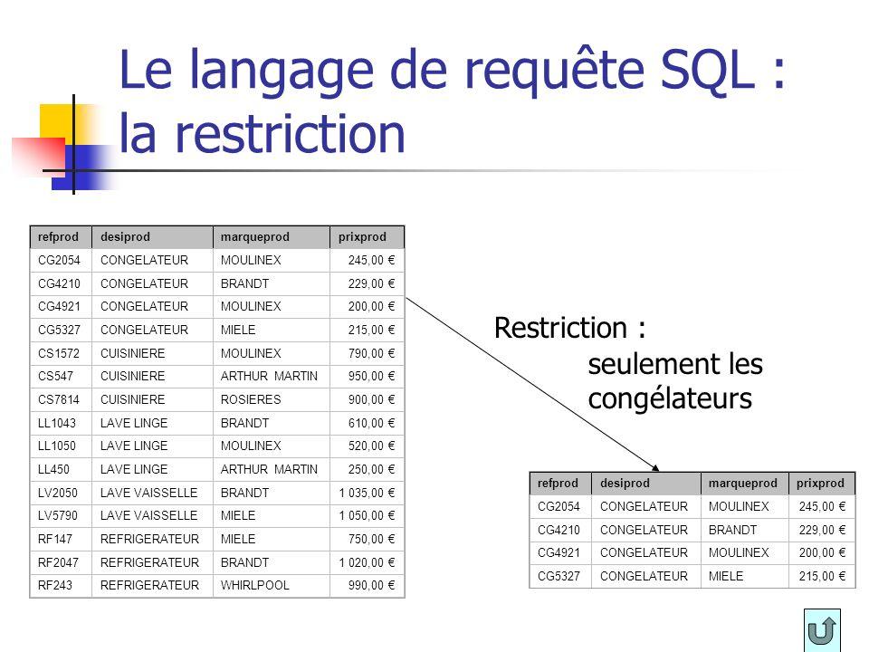Le langage de requête SQL : la restriction refproddesiprodmarqueprodprixprod CG2054CONGELATEURMOULINEX245,00 CG4210CONGELATEURBRANDT229,00 CG4921CONGE