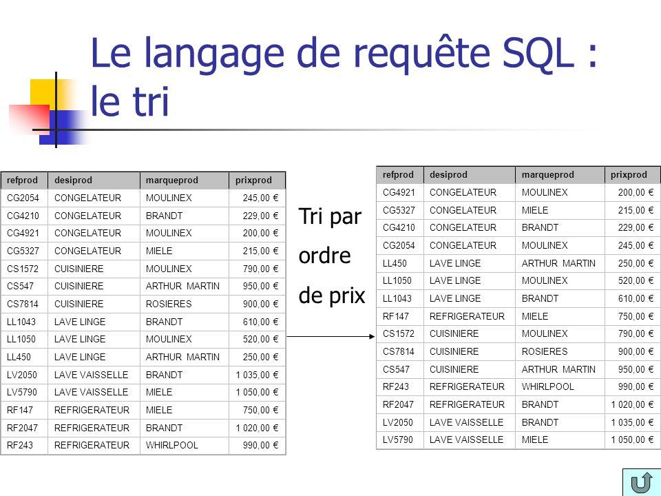 Le langage de requête SQL : le tri refproddesiprodmarqueprodprixprod CG2054CONGELATEURMOULINEX245,00 CG4210CONGELATEURBRANDT229,00 CG4921CONGELATEURMO
