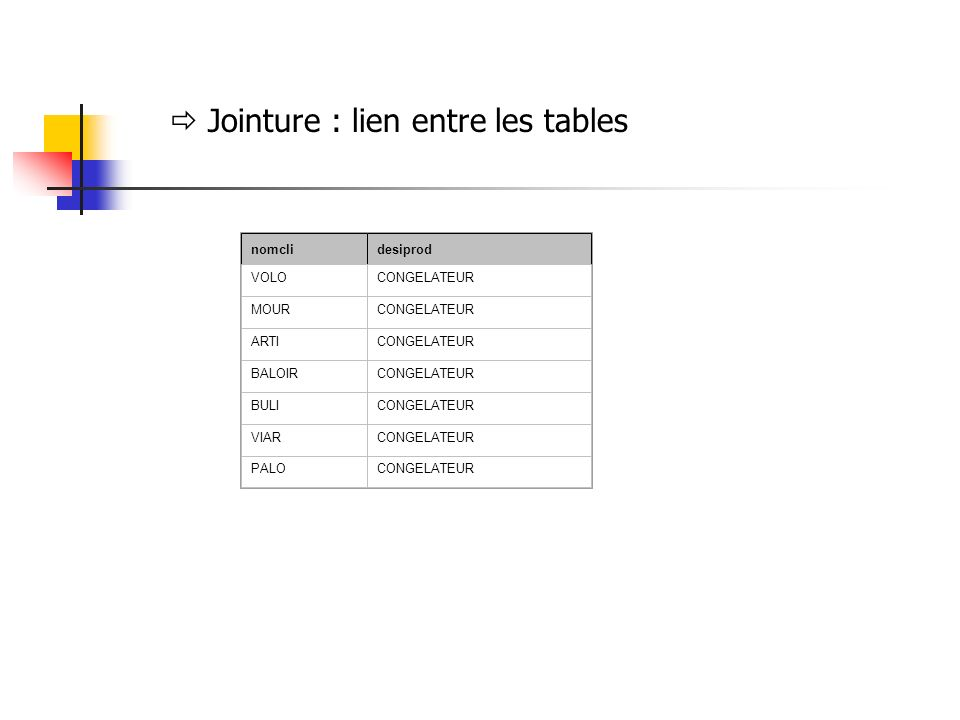 Jointure : lien entre les tables nomclidesiprod VOLOCONGELATEUR MOURCONGELATEUR ARTICONGELATEUR BALOIRCONGELATEUR BULICONGELATEUR VIARCONGELATEUR PALO