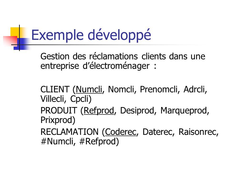 Exemple développé Gestion des réclamations clients dans une entreprise délectroménager : CLIENT (Numcli, Nomcli, Prenomcli, Adrcli, Villecli, Cpcli) P
