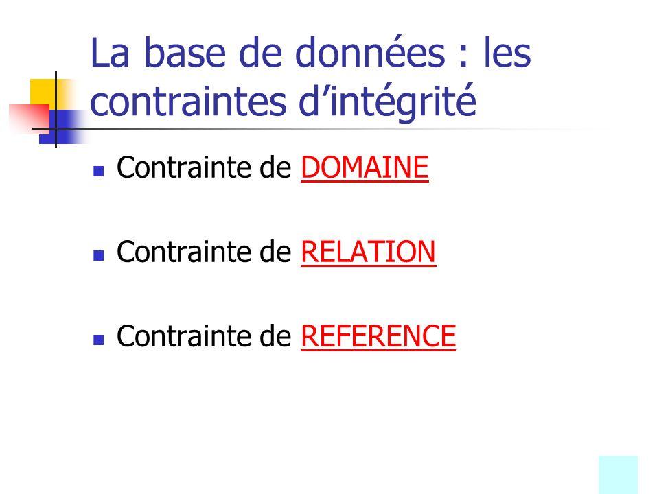 La base de données : les contraintes dintégrité Contrainte de DOMAINEDOMAINE Contrainte de RELATIONRELATION Contrainte de REFERENCEREFERENCE