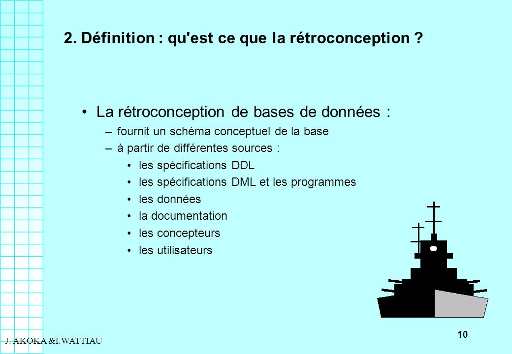 10 J. AKOKA &I.WATTIAU La rétroconception de bases de données : –fournit un schéma conceptuel de la base –à partir de différentes sources : les spécif