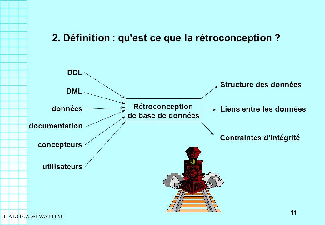 11 J. AKOKA &I.WATTIAU 2. Définition : qu'est ce que la rétroconception ? Rétroconception de base de données DDL DML données documentation concepteurs