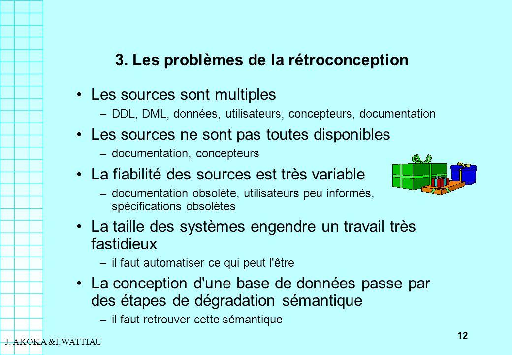 12 J. AKOKA &I.WATTIAU 3. Les problèmes de la rétroconception Les sources sont multiples –DDL, DML, données, utilisateurs, concepteurs, documentation