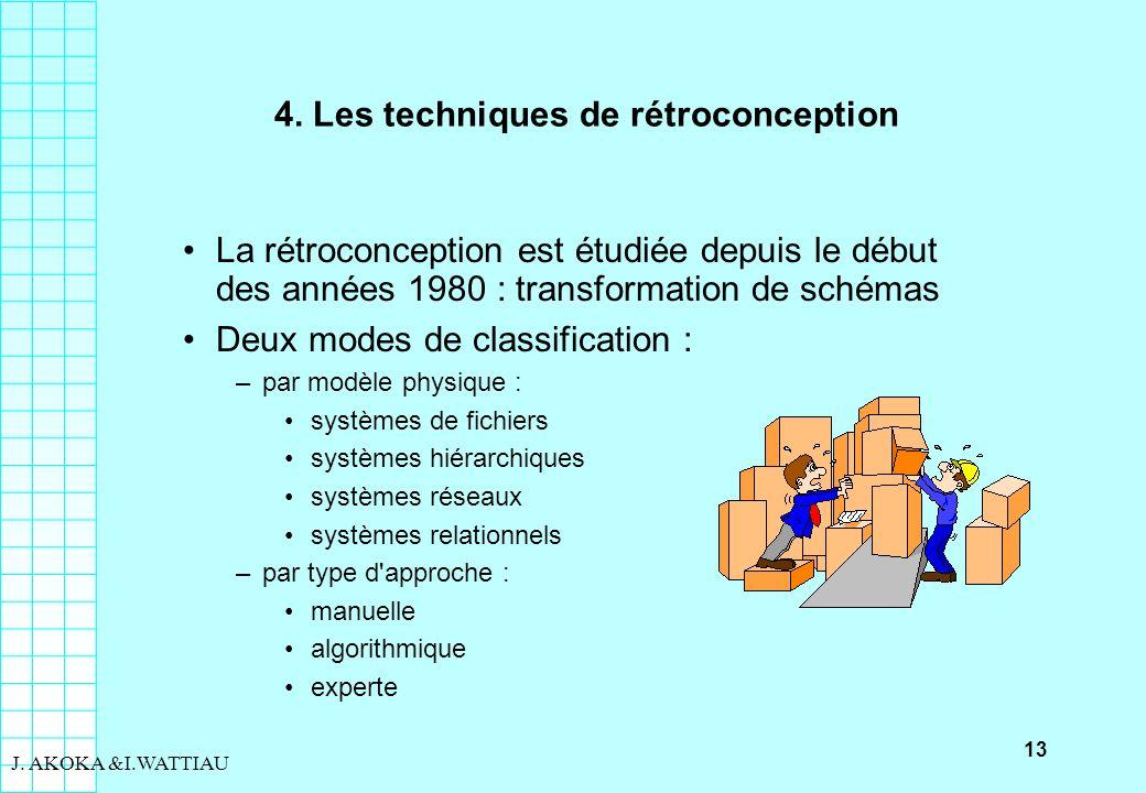 13 J. AKOKA &I.WATTIAU 4. Les techniques de rétroconception La rétroconception est étudiée depuis le début des années 1980 : transformation de schémas