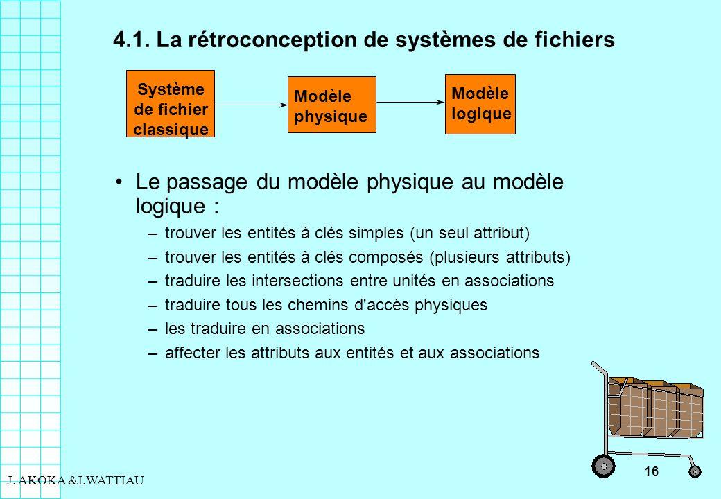 16 J. AKOKA &I.WATTIAU Le passage du modèle physique au modèle logique : –trouver les entités à clés simples (un seul attribut) –trouver les entités à