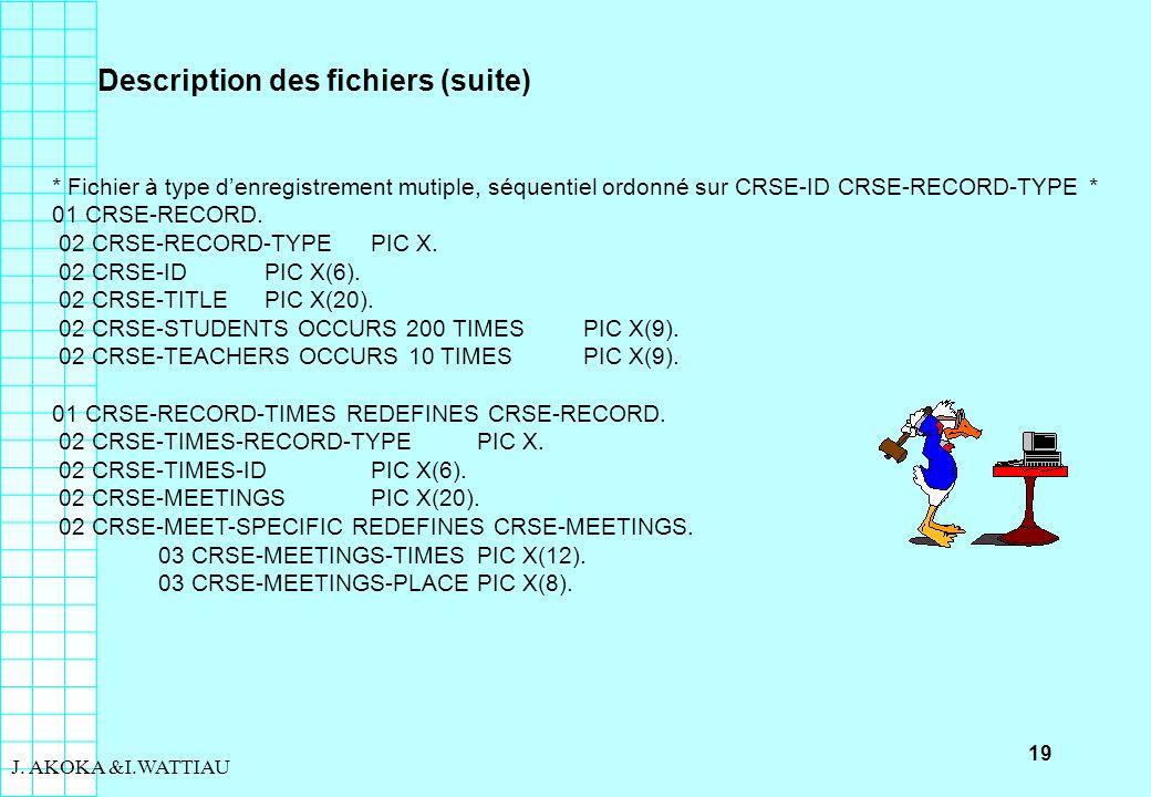 19 J. AKOKA &I.WATTIAU * Fichier à type denregistrement mutiple, séquentiel ordonné sur CRSE-ID CRSE-RECORD-TYPE * 01 CRSE-RECORD. 02 CRSE-RECORD-TYPE