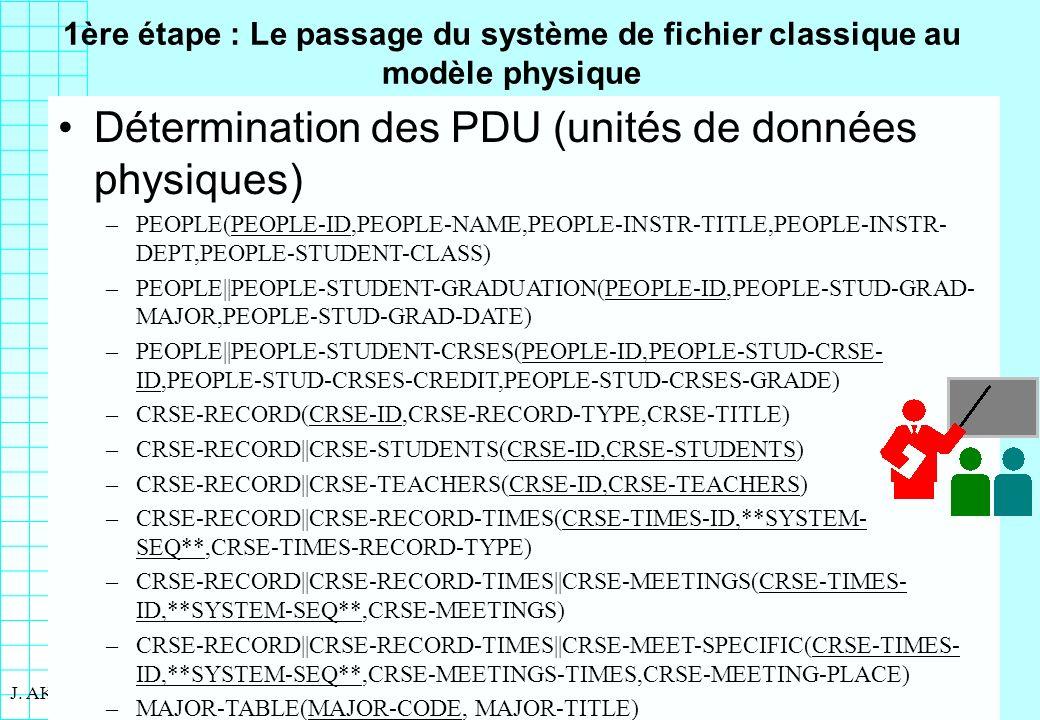 22 J. AKOKA &I.WATTIAU 1ère étape : Le passage du système de fichier classique au modèle physique Détermination des PDU (unités de données physiques)