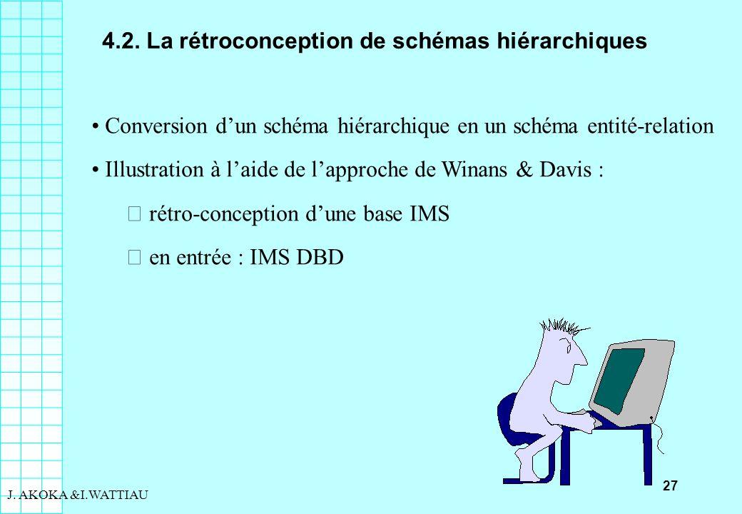 27 J. AKOKA &I.WATTIAU 4.2. La rétroconception de schémas hiérarchiques Conversion dun schéma hiérarchique en un schéma entité-relation Illustration à
