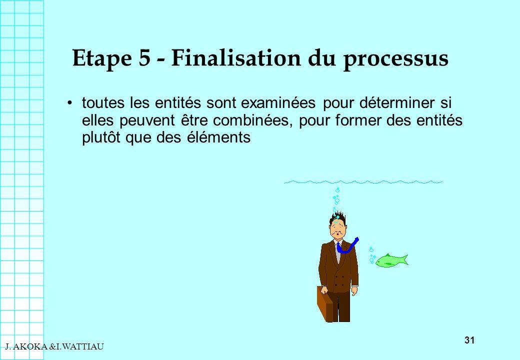 31 J. AKOKA &I.WATTIAU Etape 5 - Finalisation du processus toutes les entités sont examinées pour déterminer si elles peuvent être combinées, pour for