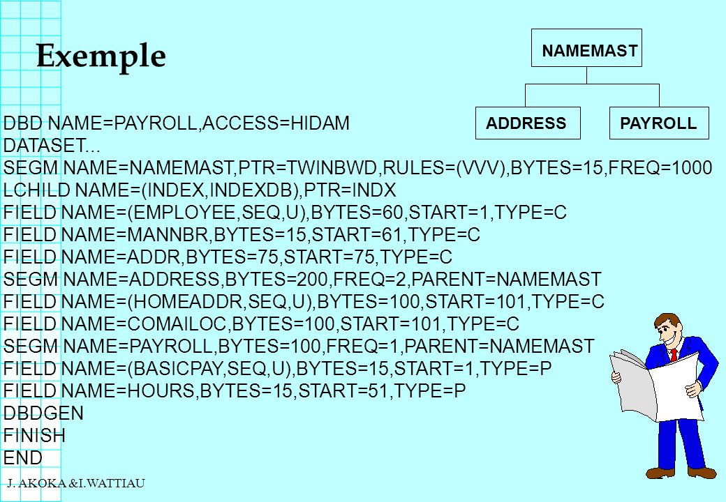 32 J. AKOKA &I.WATTIAU Exemple NAMEMAST ADDRESSPAYROLL DBD NAME=PAYROLL,ACCESS=HIDAM DATASET... SEGM NAME=NAMEMAST,PTR=TWINBWD,RULES=(VVV),BYTES=15,FR