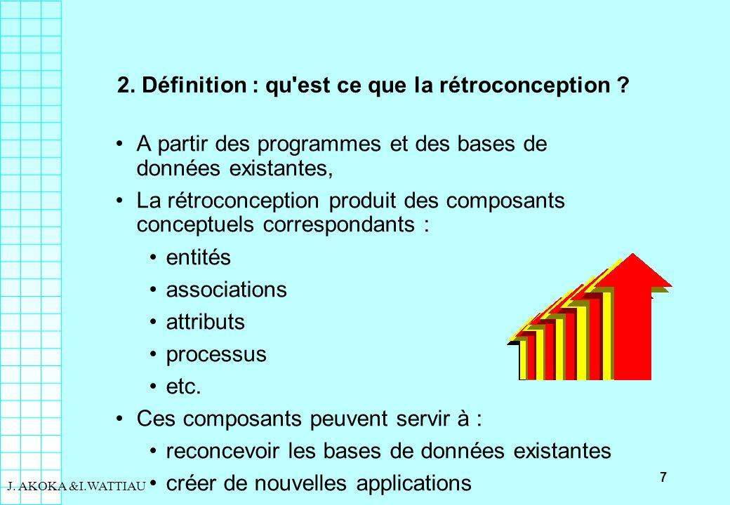 7 J. AKOKA &I.WATTIAU 2. Définition : qu'est ce que la rétroconception ? A partir des programmes et des bases de données existantes, La rétroconceptio