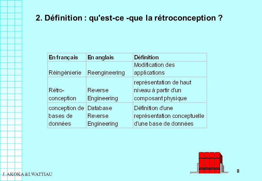 8 J. AKOKA &I.WATTIAU 2. Définition : qu'est-ce -que la rétroconception ?