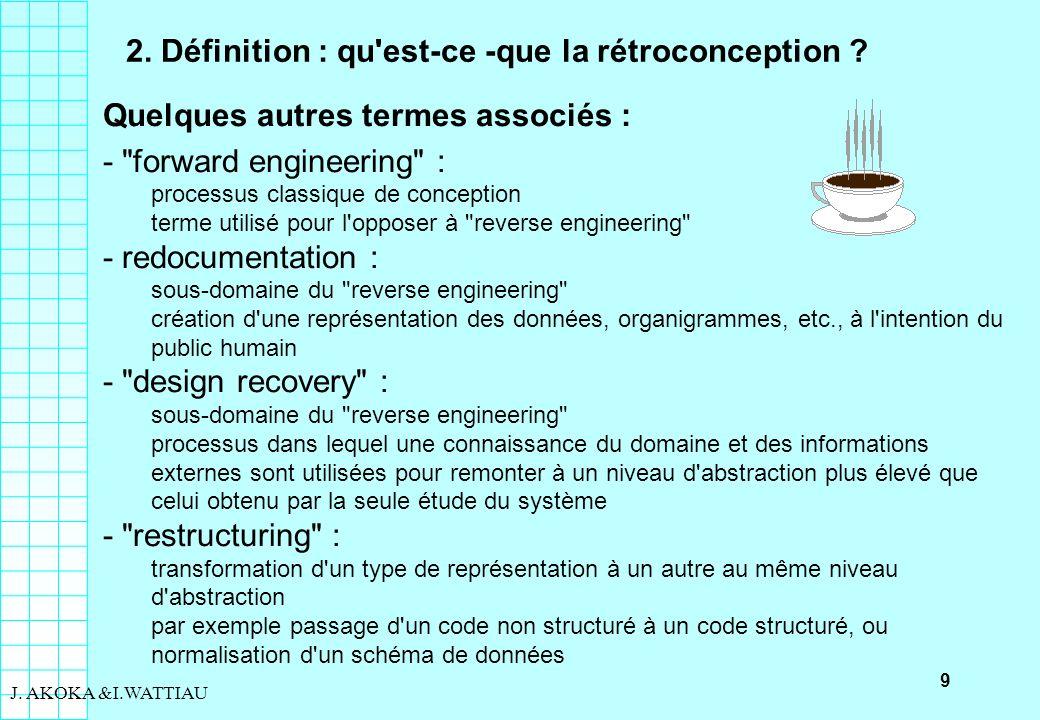 9 J. AKOKA &I.WATTIAU 2. Définition : qu'est-ce -que la rétroconception ? Quelques autres termes associés : -