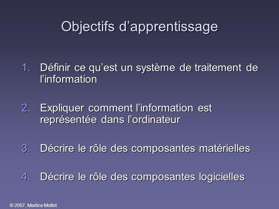 © 2007, Martine Mottet.1. Système de traitement de l information 1.