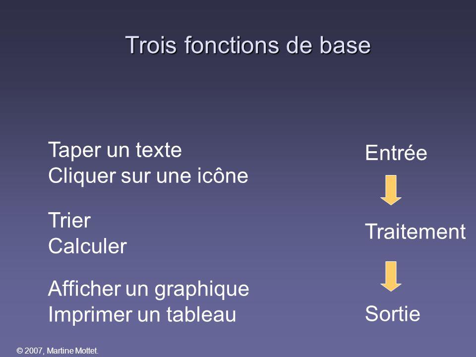 © 2007, Martine Mottet.Trois composantes de base 1.