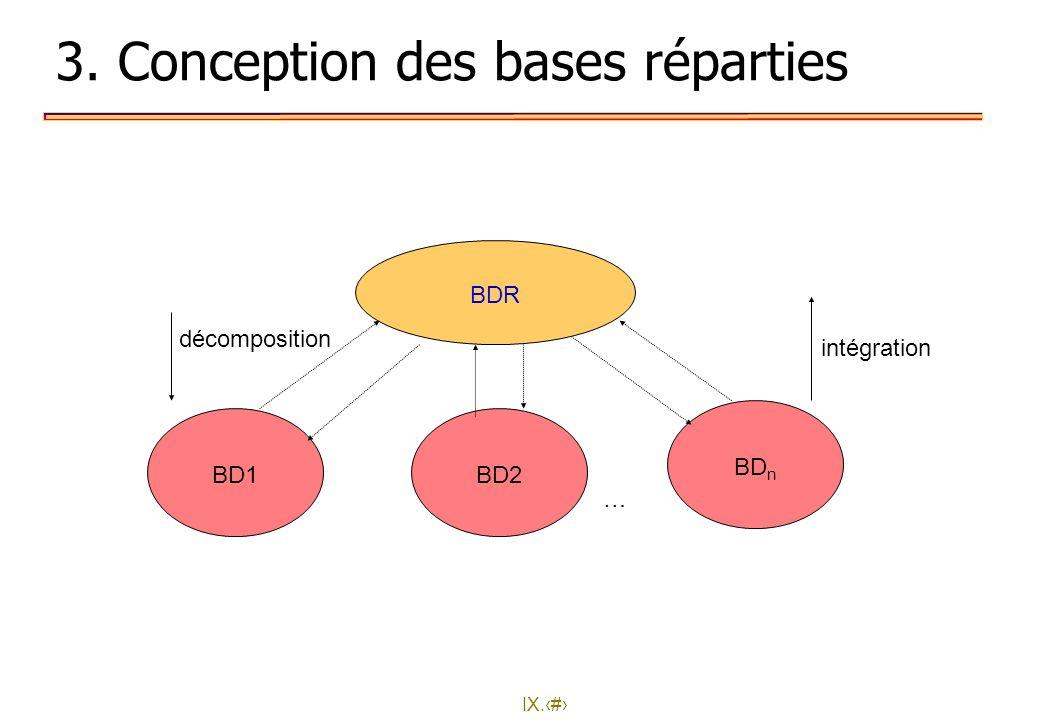 IX.10 3. Conception des bases réparties … BDR BD2 BD n BD1 décomposition intégration