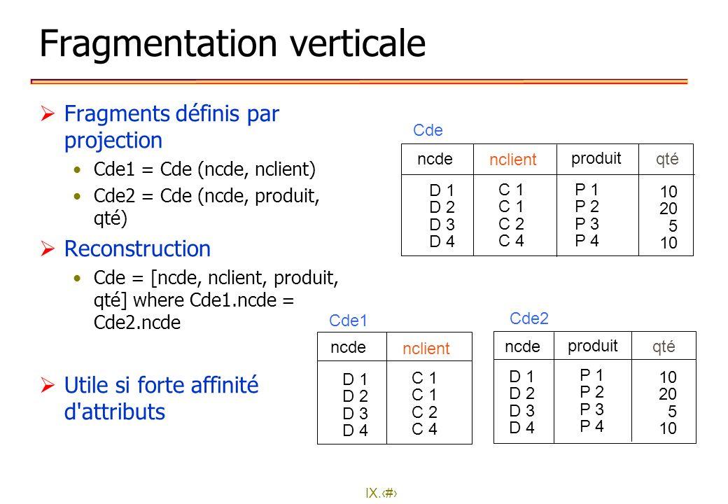 IX.15 Fragmentation verticale Fragments définis par projection Cde1 = Cde (ncde, nclient) Cde2 = Cde (ncde, produit, qté) Reconstruction Cde = [ncde,