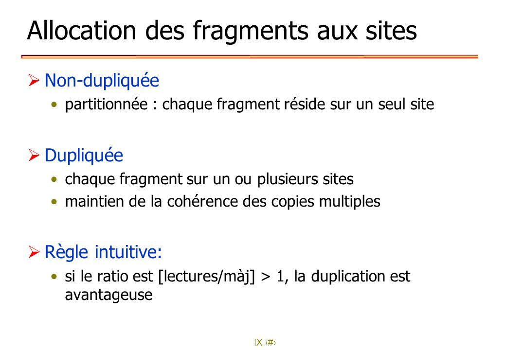IX.16 Allocation des fragments aux sites Non-dupliquée partitionnée : chaque fragment réside sur un seul site Dupliquée chaque fragment sur un ou plus