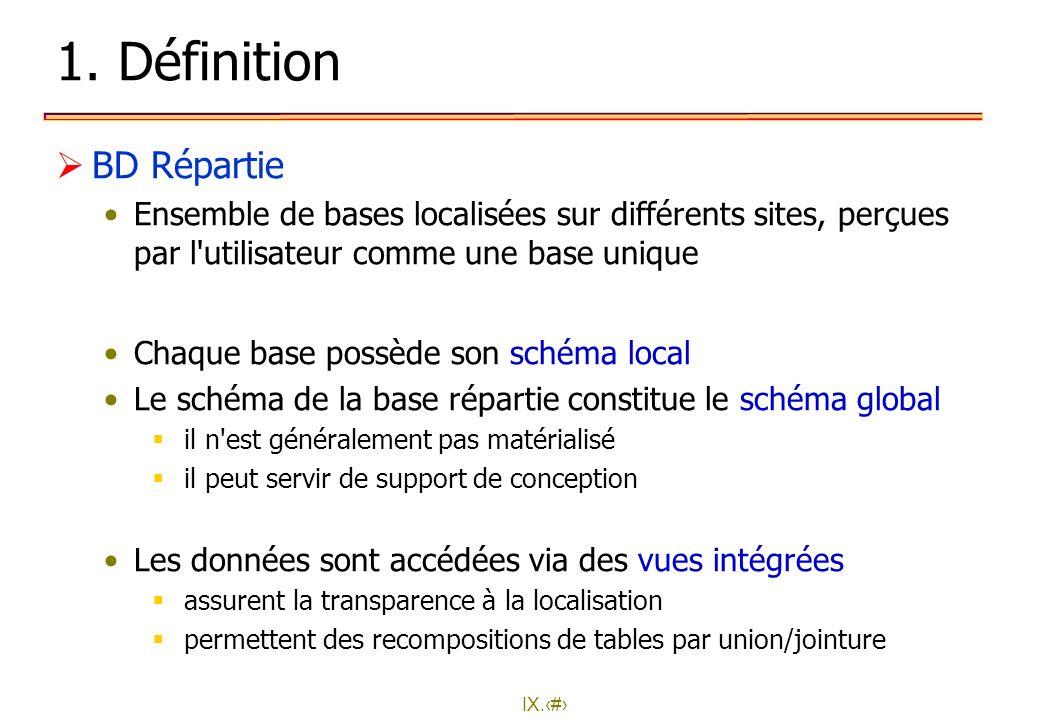 IX.2 1. Définition BD Répartie Ensemble de bases localisées sur différents sites, perçues par l'utilisateur comme une base unique Chaque base possède