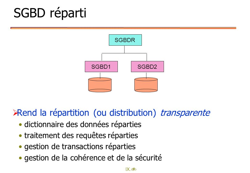 IX.3 SGBD réparti SGBDR SGBD1SGBD2 Rend la répartition (ou distribution) transparente dictionnaire des données réparties traitement des requêtes répar