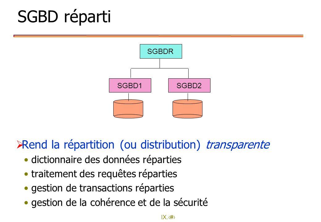 IX.14 Fragmentation horizontale dérivée Fragments définis par jointure Cde1 = Cde where Cde.nclient = Client1.nclient Cde2 = Cde where Cde.nclient = Client2.nclient Reconstruction Cde = Cde1 U Cde2 ncde nclient produit D 1 D 2 D 3 D 4 C 1 C 2 C 4 P 1 P 2 P 3 P 4 Cde qté 10 20 5 10 ncde nclient produit D 1 D 2 C 1 P 1 P 2 Cde1 qté 10 20 ncde nclient produit D 3 D 4 C 2 C 4 P 3 P 4 Cde2 qté 5 10