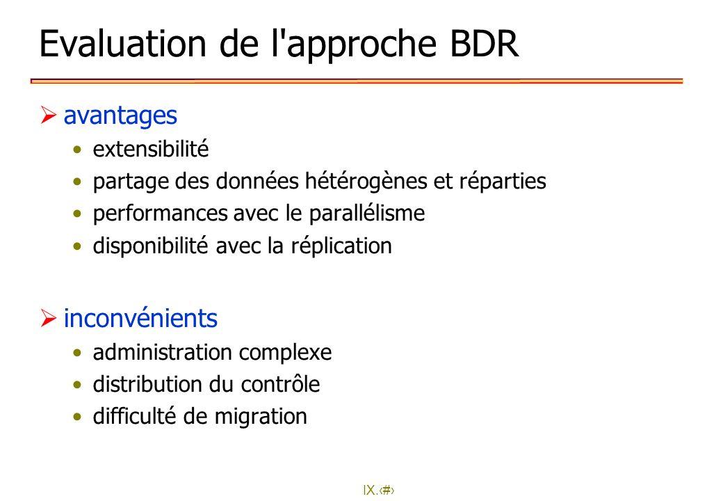 IX.4 Evaluation de l'approche BDR avantages extensibilité partage des données hétérogènes et réparties performances avec le parallélisme disponibilité