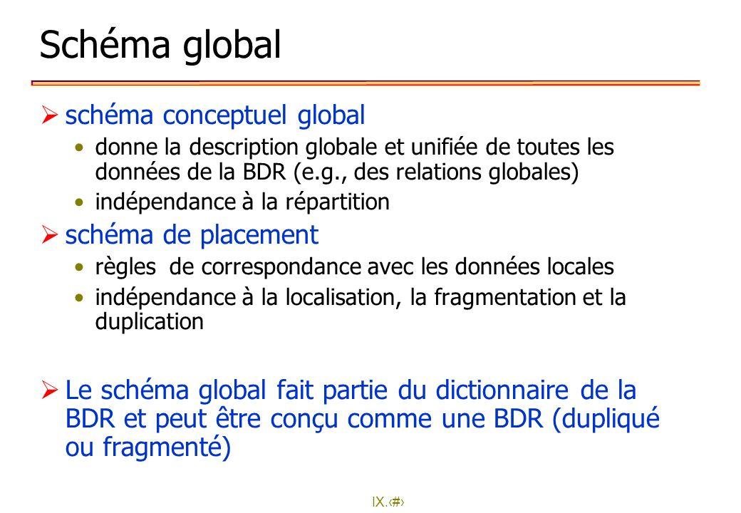 IX.8 Exemple de schéma global Schéma conceptuel global Client(nclient, nom, ville) Cde(ncde, nclient, produit, qté) Schéma de placement Client= Client1 @ Site1 U Client1 @ Site2 Cde= Cde @ Site3